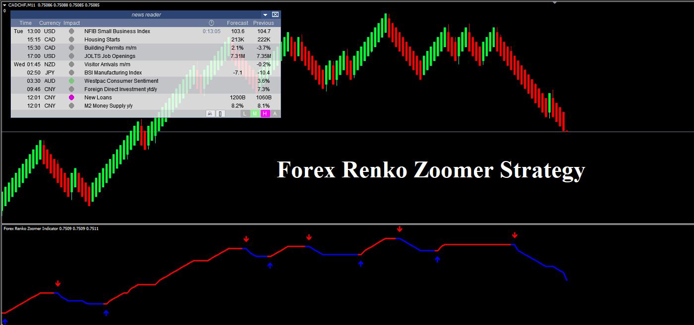 торговая система форекс sicuro-forex
